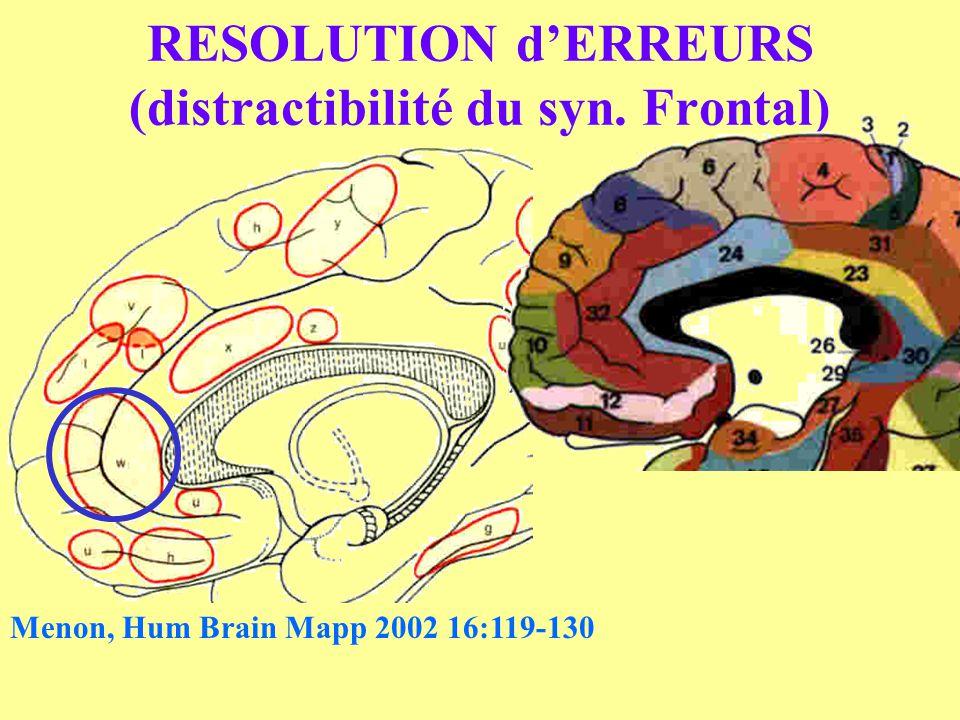 RESOLUTION dERREURS (distractibilité du syn. Frontal) Menon, Hum Brain Mapp 2002 16:119-130