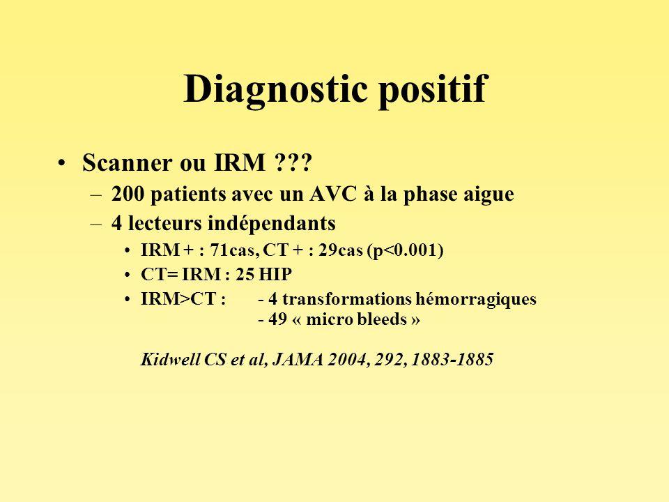 Diagnostic positif Scanner ou IRM ??? –200 patients avec un AVC à la phase aigue –4 lecteurs indépendants IRM + : 71cas, CT + : 29cas (p<0.001) CT= IR