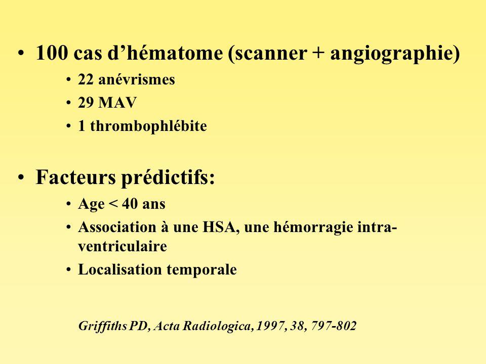 100 cas dhématome (scanner + angiographie) 22 anévrismes 29 MAV 1 thrombophlébite Facteurs prédictifs: Age < 40 ans Association à une HSA, une hémorra