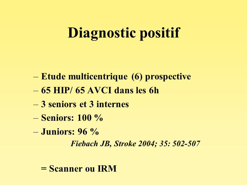 Diagnostic positif –Etude multicentrique (6) prospective –65 HIP/ 65 AVCI dans les 6h –3 seniors et 3 internes –Seniors: 100 % –Juniors: 96 % Fiebach