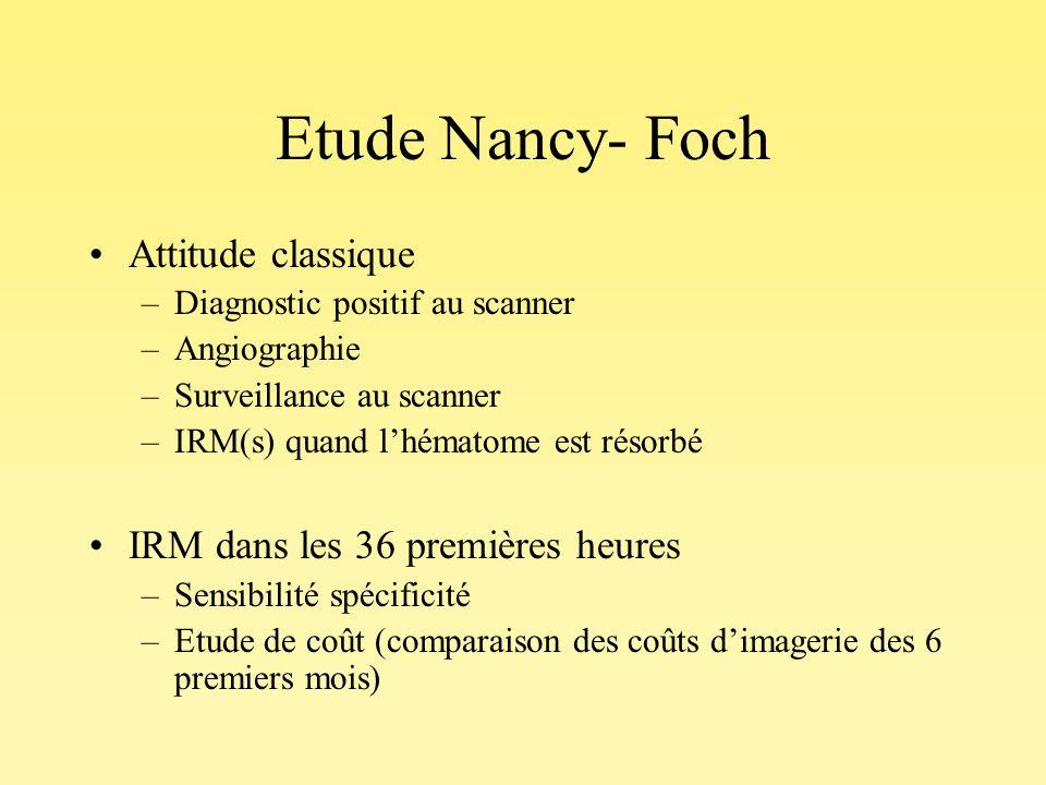 Etude Nancy- Foch Attitude classique –Diagnostic positif au scanner –Angiographie –Surveillance au scanner –IRM(s) quand lhématome est résorbé IRM dan