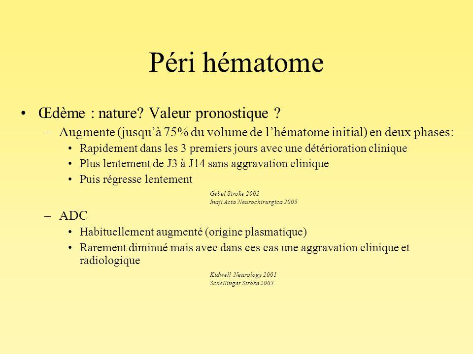 Péri hématome Œdème : nature? Valeur pronostique ? –Augmente (jusquà 75% du volume de lhématome initial) en deux phases: Rapidement dans les 3 premier