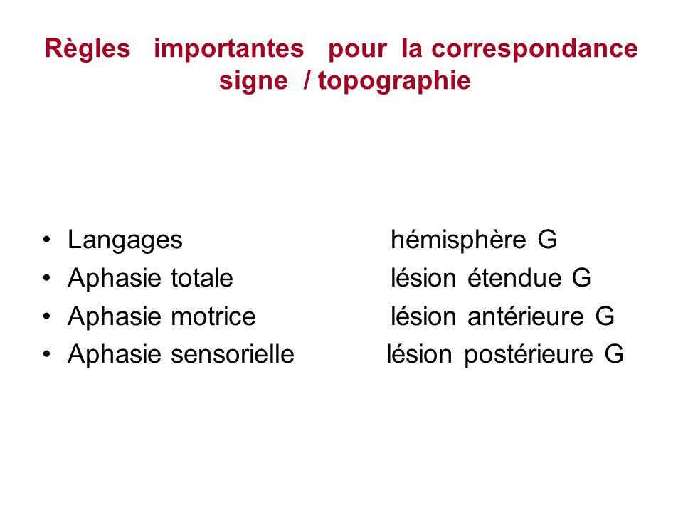 Règles importantes pour la correspondance signe / topographie Motricité : régions antérieures des deux hémisphères.