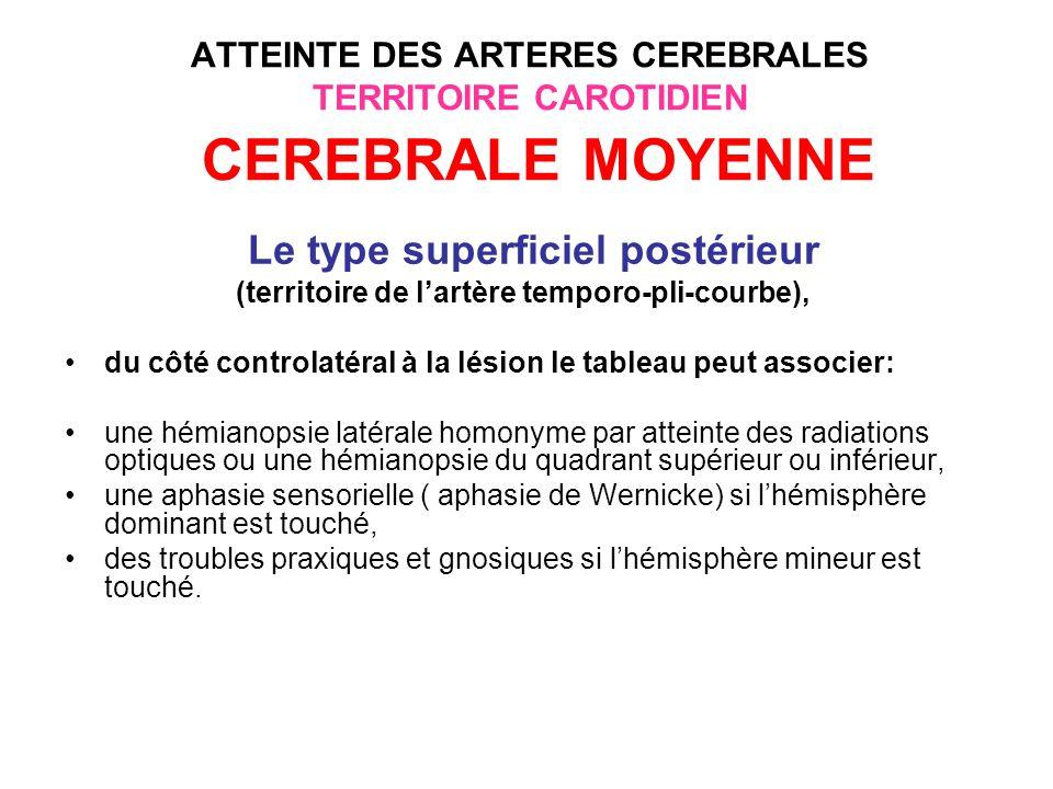 ATTEINTE DES ARTERES CEREBRALES TERRITOIRE CAROTIDIEN CEREBRALE MOYENNE Le type profond (territoire des branches perforantes), du côté controlatéral à la lésion le tableau peut associer: une hémiplégie totale, proportionnelle,, souvent isolée et pure (pas de déficit sensitif ni troubles du champs visuel), une aphasie motrice en cas de lésion de lhémisphère majeur