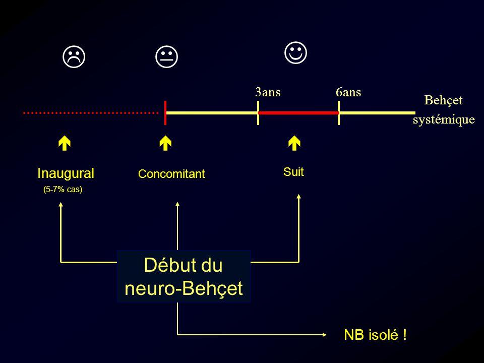 Behçet systémique 3ans6ans Concomitant Suit (5-7% cas) Inaugural NB isolé ! Début du neuro-Behçet