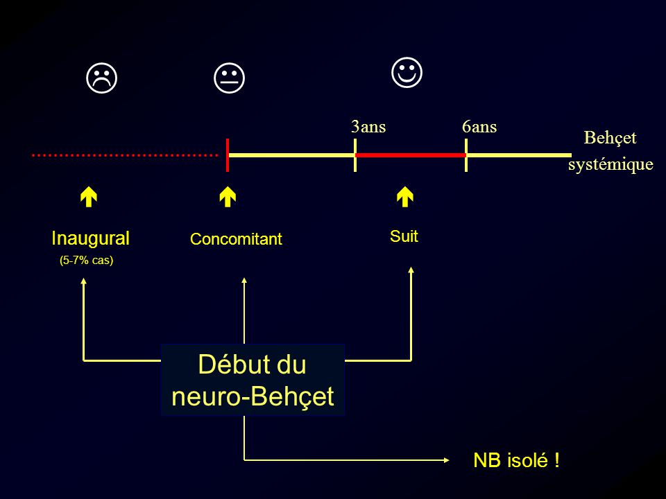 Hypersignal SB sus-tentorielle périventriculaire +++...