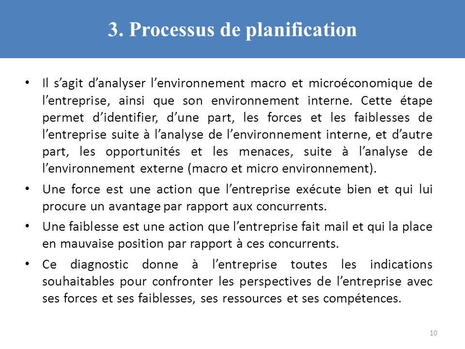 3. Processus de planification Il sagit danalyser lenvironnement macro et microéconomique de lentreprise, ainsi que son environnement interne. Cette ét