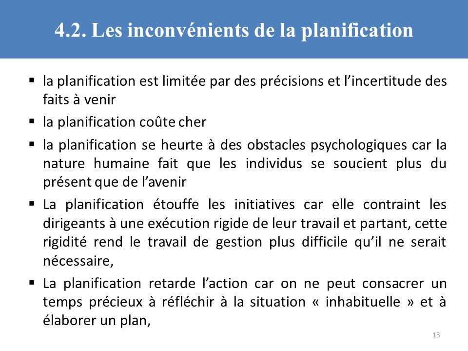 4.2. Les inconvénients de la planification la planification est limitée par des précisions et lincertitude des faits à venir la planification coûte ch