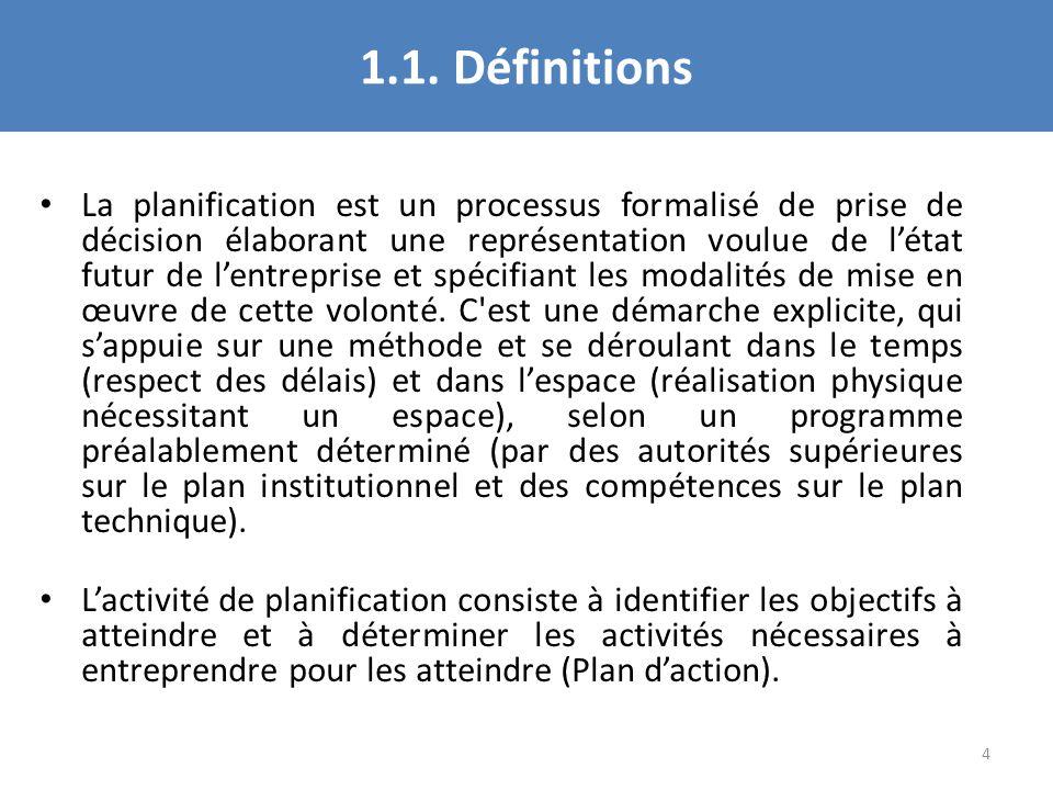 1.1. Définitions La planification est un processus formalisé de prise de décision élaborant une représentation voulue de létat futur de lentreprise et