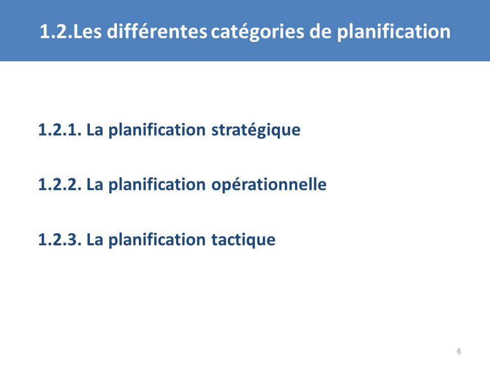 1.2.Les différentes catégories de planification 1.2.1. La planification stratégique 1.2.2. La planification opérationnelle 1.2.3. La planification tac