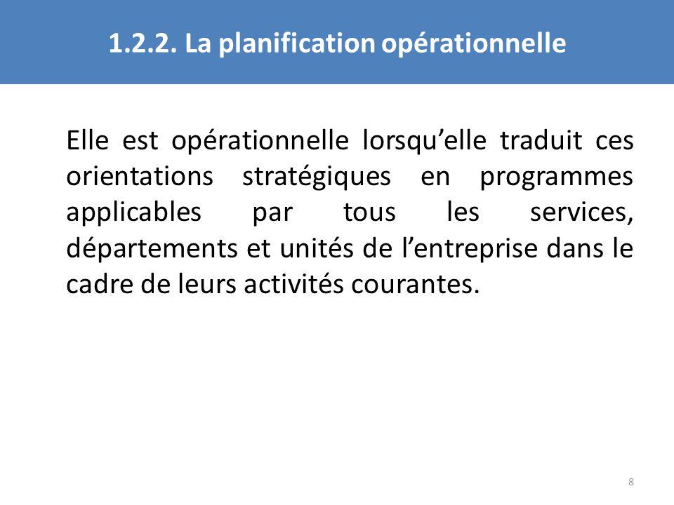 1.2.2. La planification opérationnelle Elle est opérationnelle lorsquelle traduit ces orientations stratégiques en programmes applicables par tous les