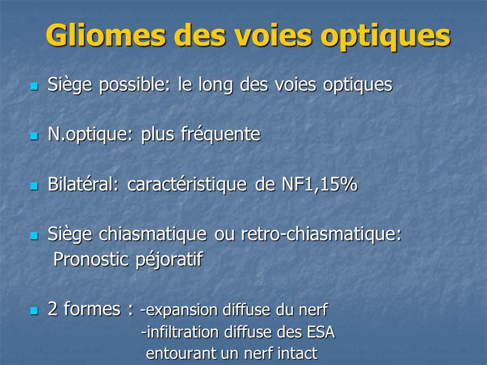 Gliomes des voies optiques Siège possible: le long des voies optiques Siège possible: le long des voies optiques N.optique: plus fréquente N.optique: plus fréquente Bilatéral: caractéristique de NF1,15% Bilatéral: caractéristique de NF1,15% Siège chiasmatique ou retro-chiasmatique: Siège chiasmatique ou retro-chiasmatique: Pronostic péjoratif Pronostic péjoratif 2 formes : -expansion diffuse du nerf 2 formes : -expansion diffuse du nerf -infiltration diffuse des ESA -infiltration diffuse des ESA entourant un nerf intact entourant un nerf intact