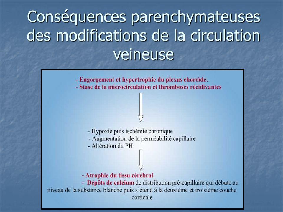 Conséquences parenchymateuses des modifications de la circulation veineuse