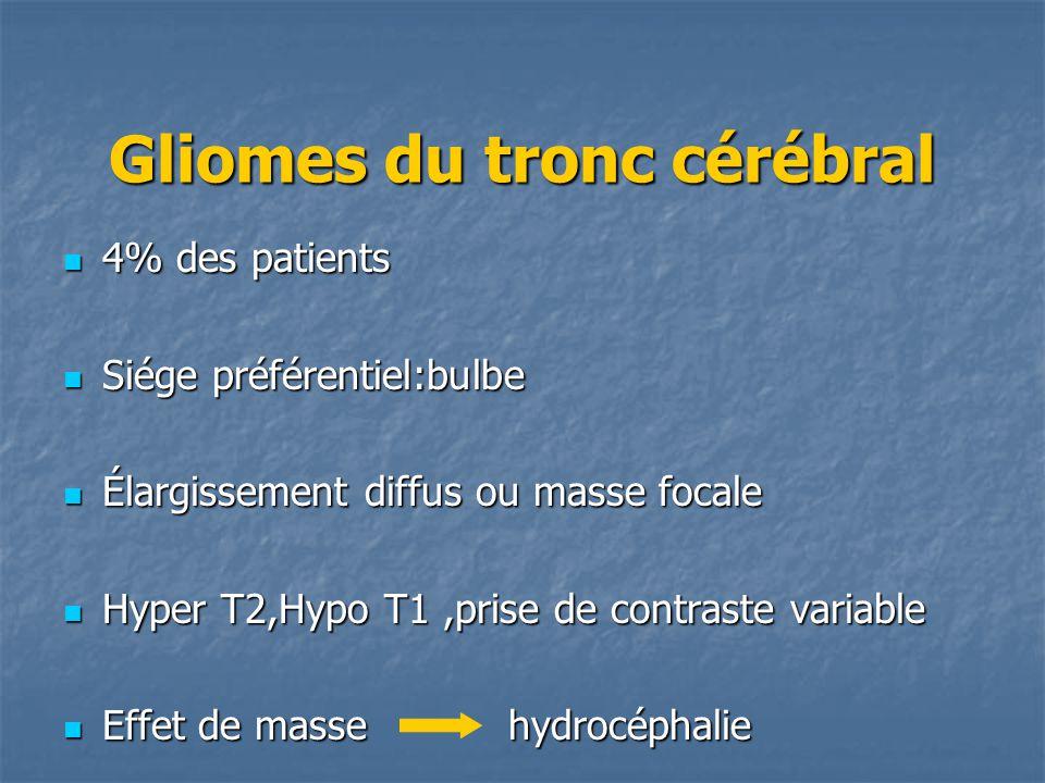 Gliomes du tronc cérébral 4% des patients 4% des patients Siége préférentiel:bulbe Siége préférentiel:bulbe Élargissement diffus ou masse focale Élarg