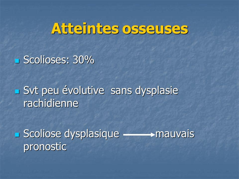 Atteintes osseuses Scolioses: 30% Scolioses: 30% Svt peu évolutive sans dysplasie rachidienne Svt peu évolutive sans dysplasie rachidienne Scoliose dysplasique mauvais pronostic Scoliose dysplasique mauvais pronostic