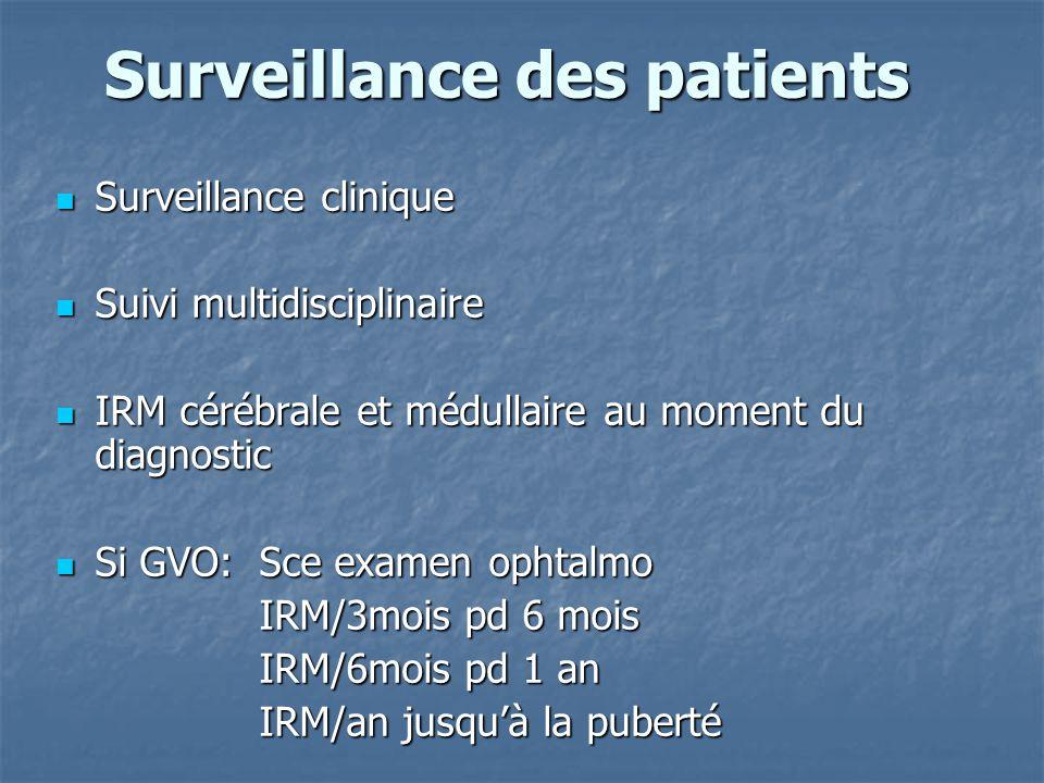 Surveillance des patients Surveillance clinique Surveillance clinique Suivi multidisciplinaire Suivi multidisciplinaire IRM cérébrale et médullaire au moment du diagnostic IRM cérébrale et médullaire au moment du diagnostic Si GVO: Sce examen ophtalmo Si GVO: Sce examen ophtalmo IRM/3mois pd 6 mois IRM/3mois pd 6 mois IRM/6mois pd 1 an IRM/6mois pd 1 an IRM/an jusquà la puberté IRM/an jusquà la puberté