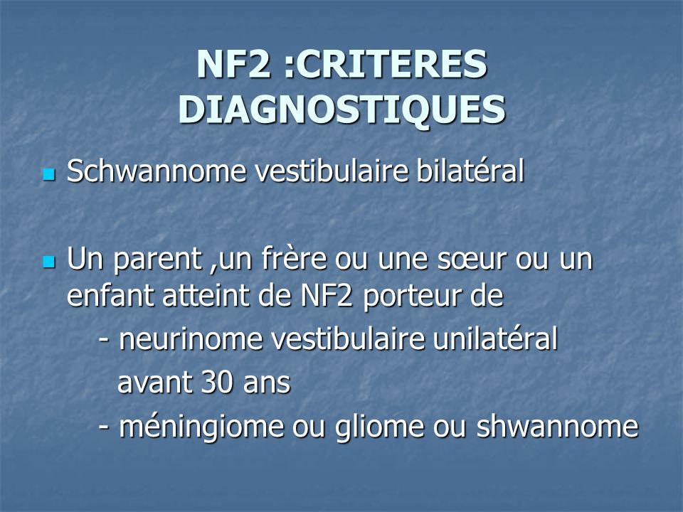 NF2 :CRITERES DIAGNOSTIQUES Schwannome vestibulaire bilatéral Schwannome vestibulaire bilatéral Un parent,un frère ou une sœur ou un enfant atteint de NF2 porteur de Un parent,un frère ou une sœur ou un enfant atteint de NF2 porteur de - neurinome vestibulaire unilatéral - neurinome vestibulaire unilatéral avant 30 ans avant 30 ans - méningiome ou gliome ou shwannome - méningiome ou gliome ou shwannome