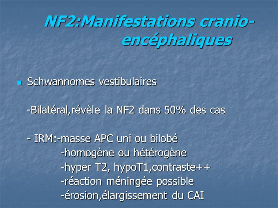 NF2:Manifestations cranio- encéphaliques NF2:Manifestations cranio- encéphaliques Schwannomes vestibulaires Schwannomes vestibulaires -Bilatéral,révèle la NF2 dans 50% des cas -Bilatéral,révèle la NF2 dans 50% des cas - IRM:-masse APC uni ou bilobé - IRM:-masse APC uni ou bilobé -homogène ou hétérogène -homogène ou hétérogène -hyper T2, hypoT1,contraste++ -hyper T2, hypoT1,contraste++ -réaction méningée possible -réaction méningée possible -érosion,élargissement du CAI -érosion,élargissement du CAI