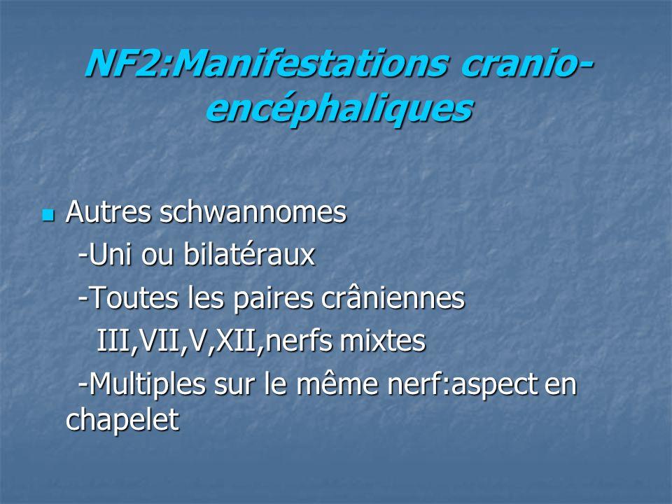 NF2:Manifestations cranio- encéphaliques Autres schwannomes Autres schwannomes -Uni ou bilatéraux -Uni ou bilatéraux -Toutes les paires crâniennes -Toutes les paires crâniennes III,VII,V,XII,nerfs mixtes III,VII,V,XII,nerfs mixtes -Multiples sur le même nerf:aspect en chapelet -Multiples sur le même nerf:aspect en chapelet