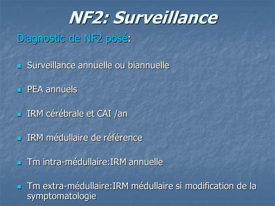 NF2: Surveillance Diagnostic de NF2 posé: Surveillance annuelle ou biannuelle Surveillance annuelle ou biannuelle PEA annuels PEA annuels IRM cérébrale et CAI /an IRM cérébrale et CAI /an IRM médullaire de référence IRM médullaire de référence Tm intra-médullaire:IRM annuelle Tm intra-médullaire:IRM annuelle Tm extra-médullaire:IRM médullaire si modification de la symptomatologie Tm extra-médullaire:IRM médullaire si modification de la symptomatologie