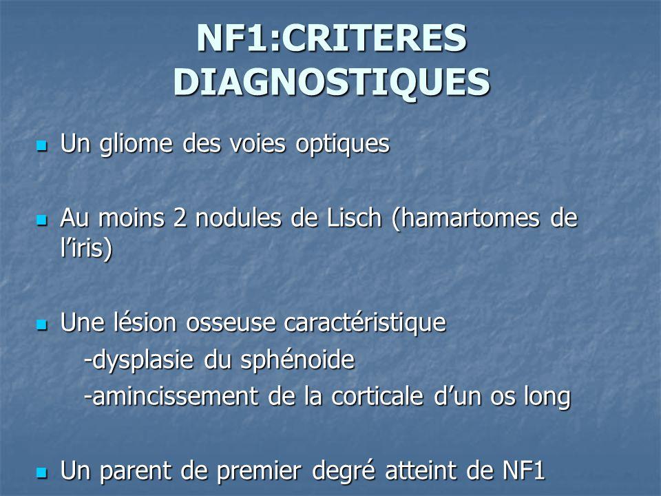 NF1:CRITERES DIAGNOSTIQUES Un gliome des voies optiques Un gliome des voies optiques Au moins 2 nodules de Lisch (hamartomes de liris) Au moins 2 nodules de Lisch (hamartomes de liris) Une lésion osseuse caractéristique Une lésion osseuse caractéristique -dysplasie du sphénoide -dysplasie du sphénoide -amincissement de la corticale dun os long -amincissement de la corticale dun os long Un parent de premier degré atteint de NF1 Un parent de premier degré atteint de NF1