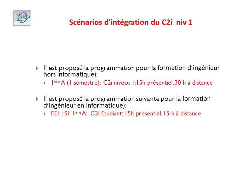 Il est propos é la programmation pour la f ormation dingénieur hors informatique) : 1 ère A (1 semestre): C2i niveau 1:15h présentiel, 30 h à distance Il est propos é la programmation suivante pour la f ormation dingénieur en informatique) : EE1 : S1 1 ère A: C2i Etudiant: 15h présentiel, 15 h à distance Scénarios d intégration du C2i niv 1