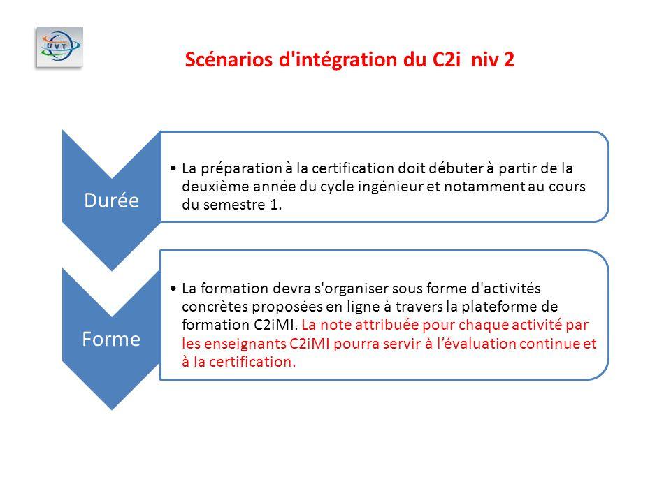 Scénarios d intégration du C2i niv 2 Durée La préparation à la certification doit débuter à partir de la deuxième année du cycle ingénieur et notamment au cours du semestre 1.