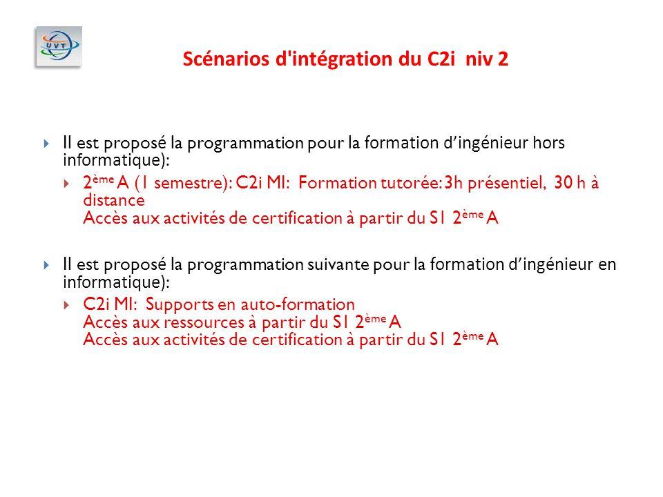 Il est propos é la programmation pour la f ormation dingénieur hors informatique) : 2 ème A (1 semestre): C2i MI: Formation tutorée: 3h présentiel, 30