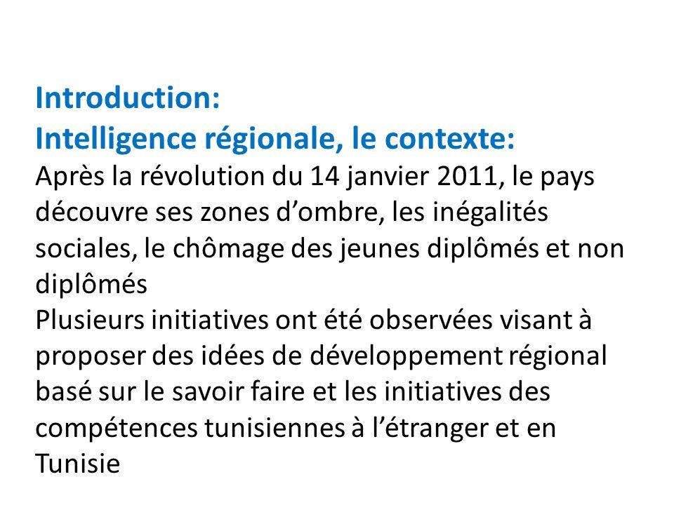 Introduction: Intelligence régionale, le contexte: Après la révolution du 14 janvier 2011, le pays découvre ses zones dombre, les inégalités sociales, le chômage des jeunes diplômés et non diplômés Plusieurs initiatives ont été observées visant à proposer des idées de développement régional basé sur le savoir faire et les initiatives des compétences tunisiennes à létranger et en Tunisie