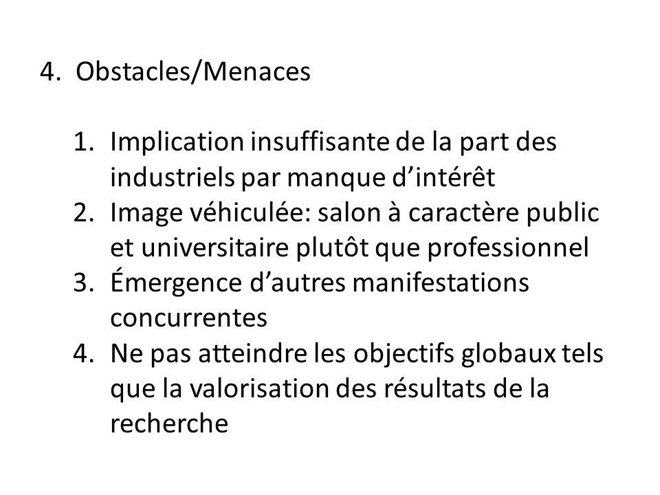 4. Obstacles/Menaces 1.Implication insuffisante de la part des industriels par manque dintérêt 2.Image véhiculée: salon à caractère public et universi