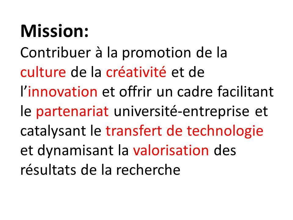 Mission: Contribuer à la promotion de la culture de la créativité et de linnovation et offrir un cadre facilitant le partenariat université-entreprise et catalysant le transfert de technologie et dynamisant la valorisation des résultats de la recherche
