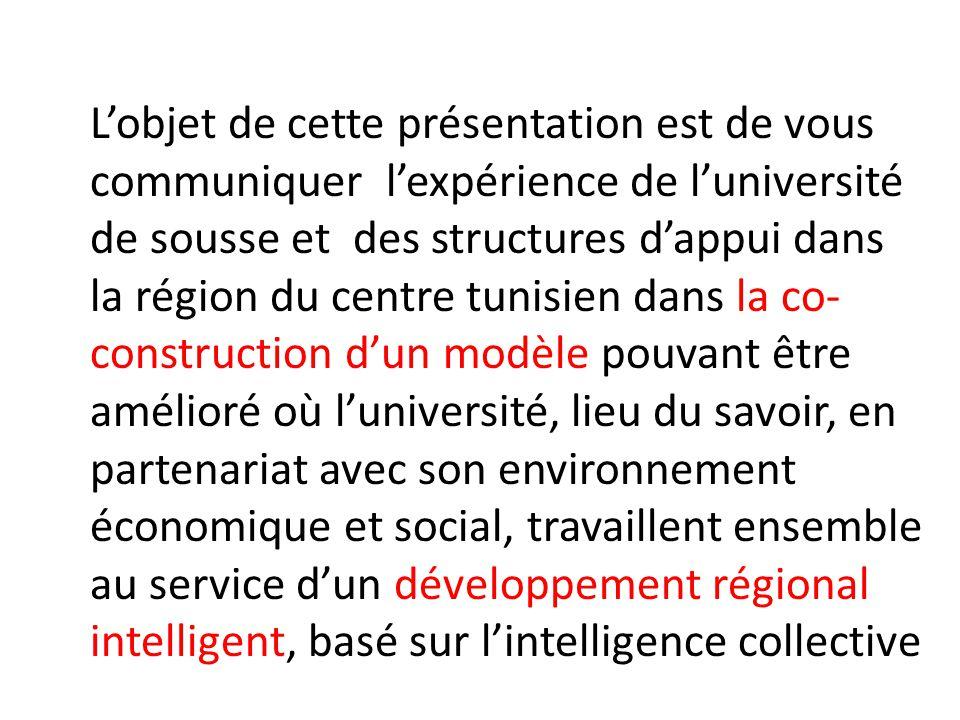 Lobjet de cette présentation est de vous communiquer lexpérience de luniversité de sousse et des structures dappui dans la région du centre tunisien dans la co- construction dun modèle pouvant être amélioré où luniversité, lieu du savoir, en partenariat avec son environnement économique et social, travaillent ensemble au service dun développement régional intelligent, basé sur lintelligence collective