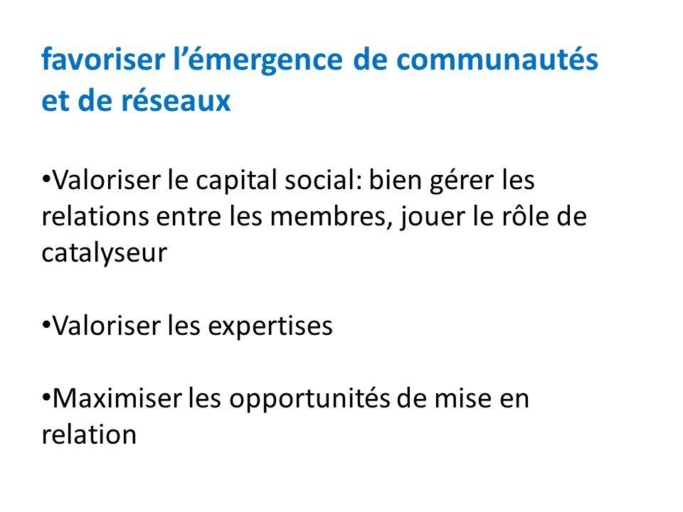 favoriser lémergence de communautés et de réseaux Valoriser le capital social: bien gérer les relations entre les membres, jouer le rôle de catalyseur Valoriser les expertises Maximiser les opportunités de mise en relation