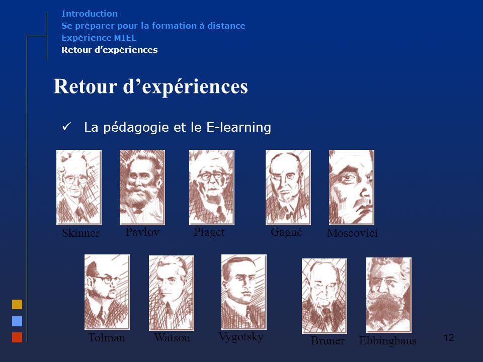 12 Retour dexpériences La pédagogie et le E-learning Expérience MIEL Se préparer pour la formation à distance Introduction Retour dexpériences Skinner