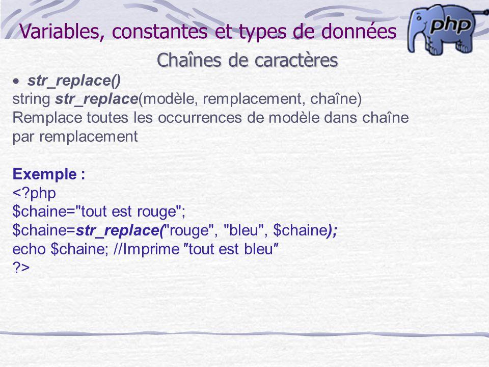Variables, constantes et types de données Chaînes de caractères str_replace() string str_replace(modèle, remplacement, chaîne) Remplace toutes les occ
