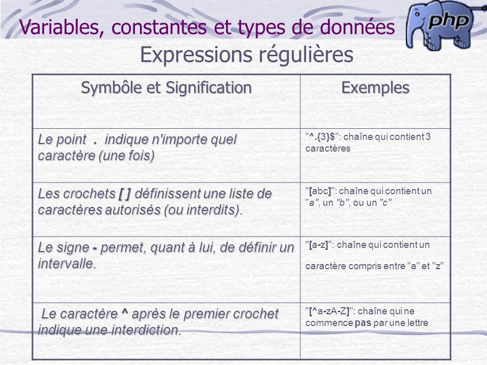 Variables, constantes et types de données Expressions régulières Symbôle et Signification Exemples Le point. indique n'importe quel caractère (une foi