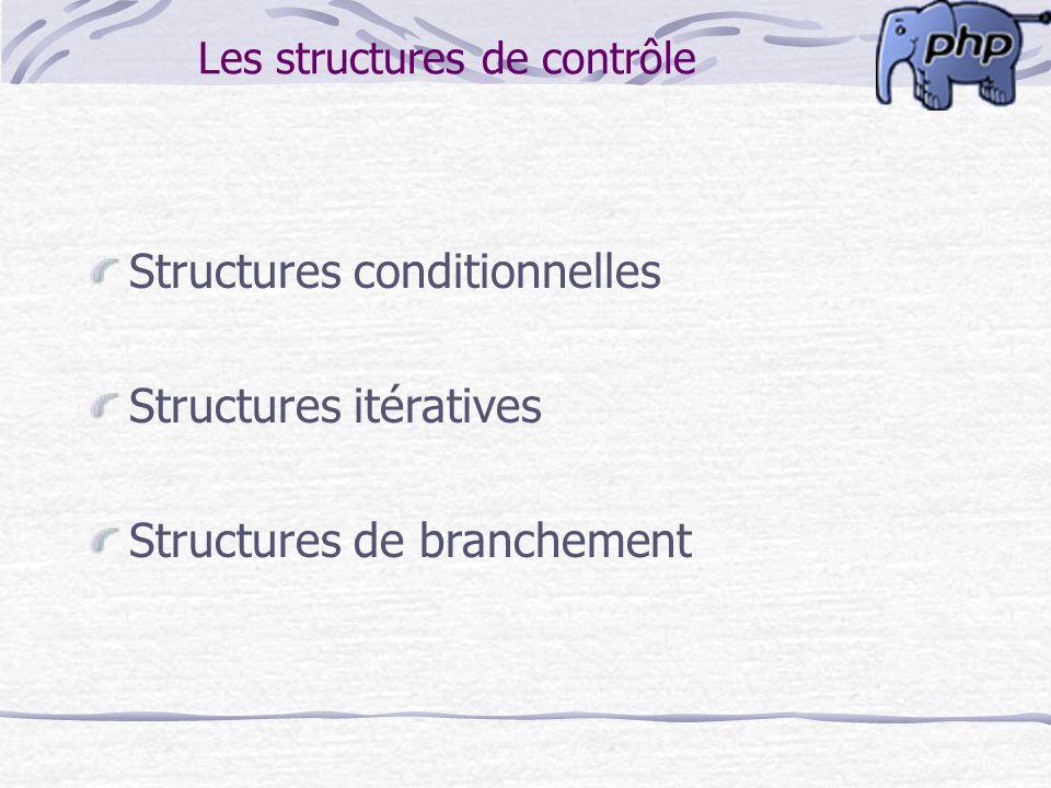 Les structures de contrôle Structures conditionnelles Structures itératives Structures de branchement