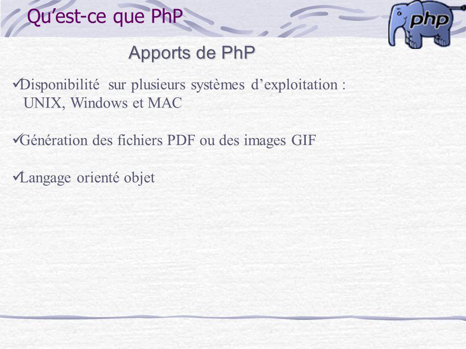Quest-ce que PhP Apports de PhP Disponibilité sur plusieurs systèmes dexploitation : UNIX, Windows et MAC Génération des fichiers PDF ou des images GI