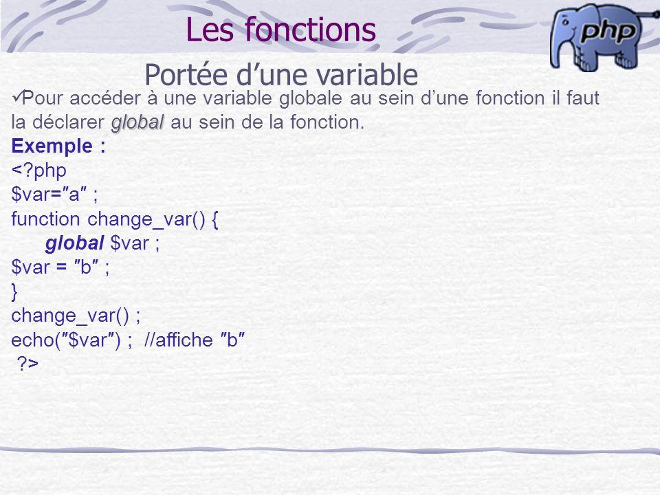 Les fonctions Portée dune variable Pour accéder à une variable globale au sein dune fonction il faut global la déclarer global au sein de la fonction.