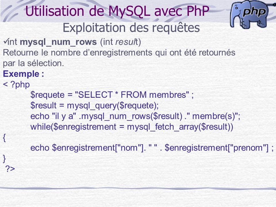 Utilisation de MySQL avec PhP Exploitation des requêtes int mysql_num_rows (int result) Retourne le nombre denregistrements qui ont été retournés par