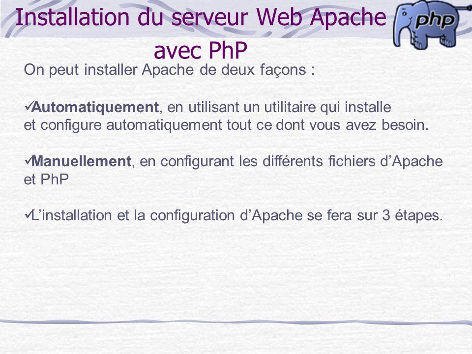 Installation du serveur Web Apache avec PhP On peut installer Apache de deux façons : Automatiquement, en utilisant un utilitaire qui installe et conf