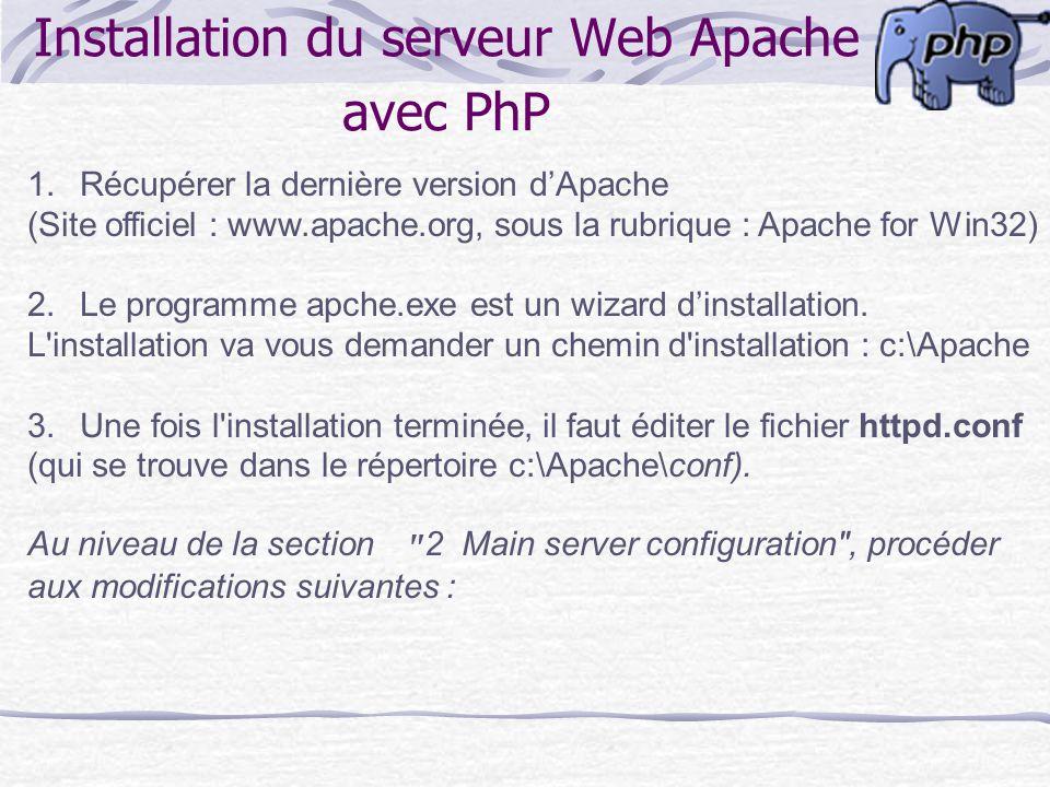 Installation du serveur Web Apache avec PhP 1.Récupérer la dernière version dApache (Site officiel : www.apache.org, sous la rubrique : Apache for Win