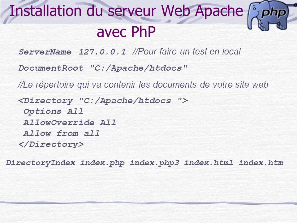 ServerName 127.0.0.1 //Pour faire un test en local DocumentRoot
