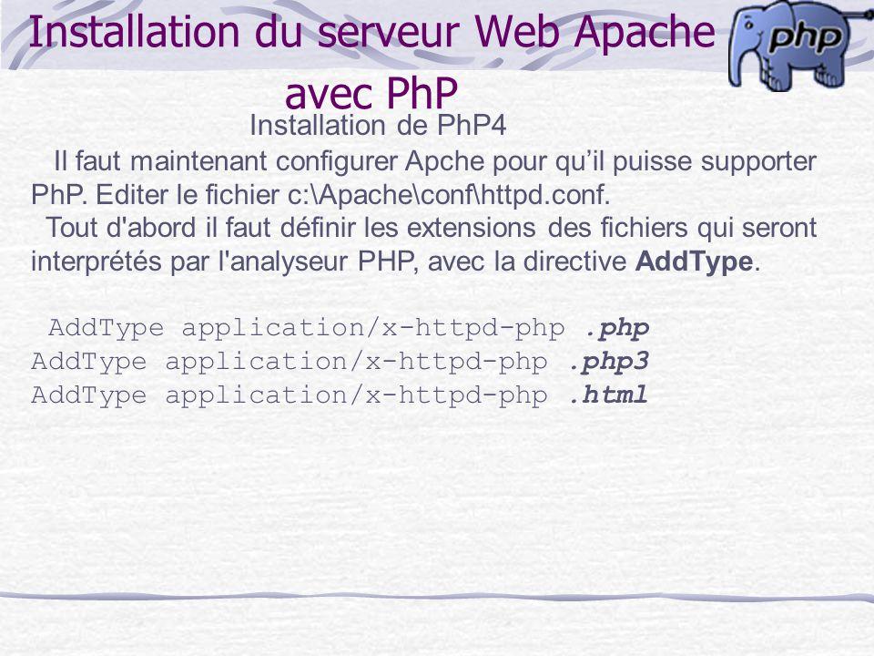 Il faut maintenant configurer Apche pour quil puisse supporter PhP. Editer le fichier c:\Apache\conf\httpd.conf. Tout d'abord il faut définir les exte
