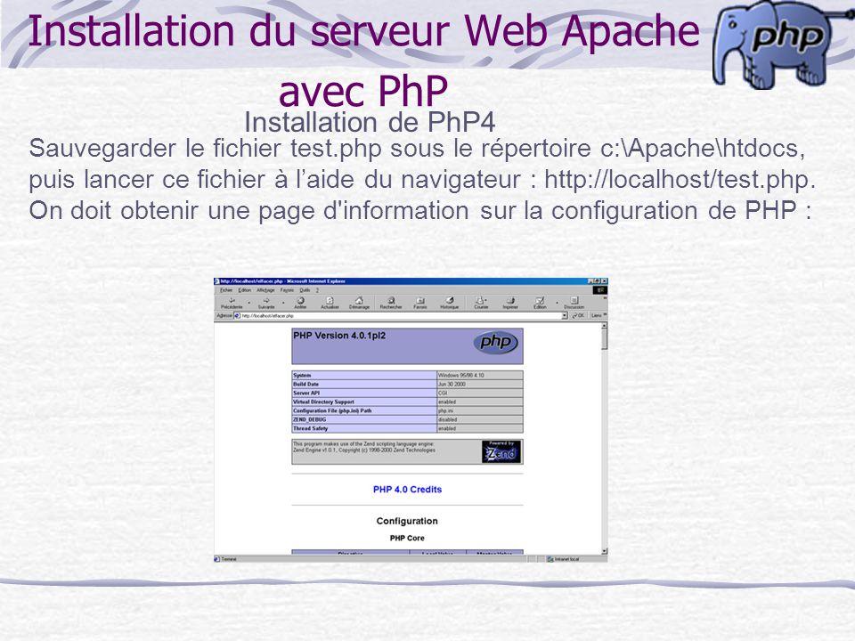 Installation du serveur Web Apache avec PhP Installation de PhP4 Sauvegarder le fichier test.php sous le répertoire c:\Apache\htdocs, puis lancer ce f