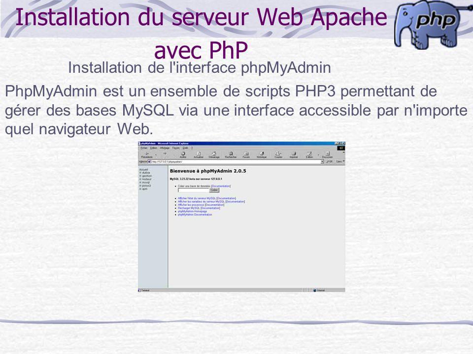 Installation du serveur Web Apache avec PhP Installation de l'interface phpMyAdmin PhpMyAdmin est un ensemble de scripts PHP3 permettant de gérer des