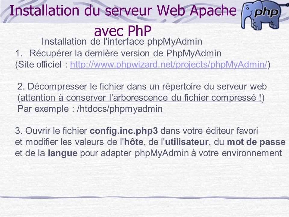 Installation du serveur Web Apache avec PhP Installation de l'interface phpMyAdmin 1.Récupérer la dernière version de PhpMyAdmin (Site officiel : http