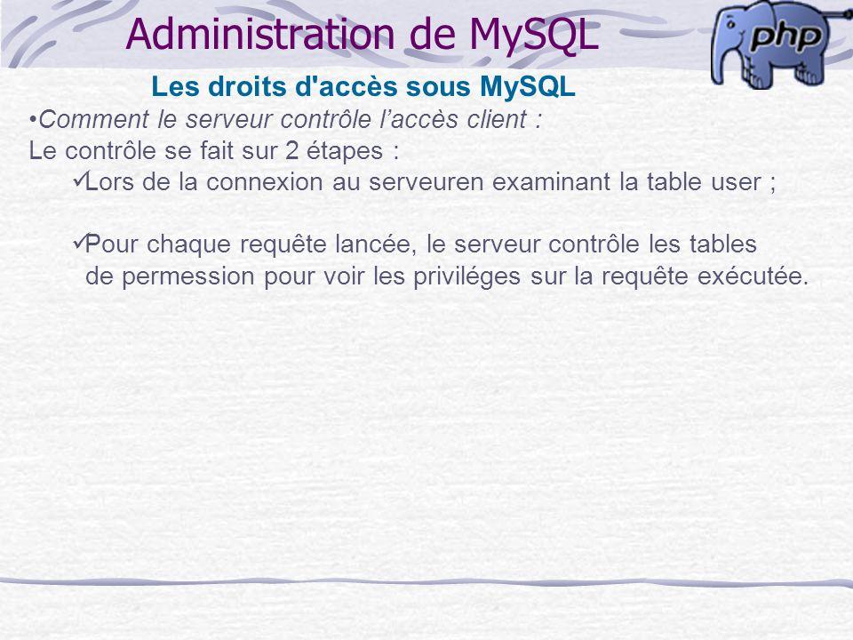 Administration de MySQL Les droits d'accès sous MySQL Comment le serveur contrôle laccès client : Le contrôle se fait sur 2 étapes : Lors de la connex