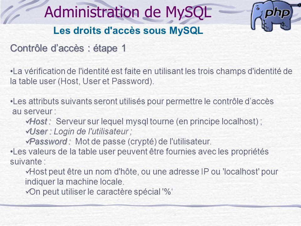 Administration de MySQL Les droits d'accès sous MySQL Contrôle daccès : étape 1 La vérification de l'identité est faite en utilisant les trois champs