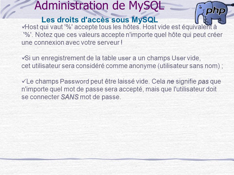 Administration de MySQL Les droits d'accès sous MySQL Host qui vaut '%' accepte tous les hôtes. Host vide est équivalent à '%'. Notez que ces valeurs